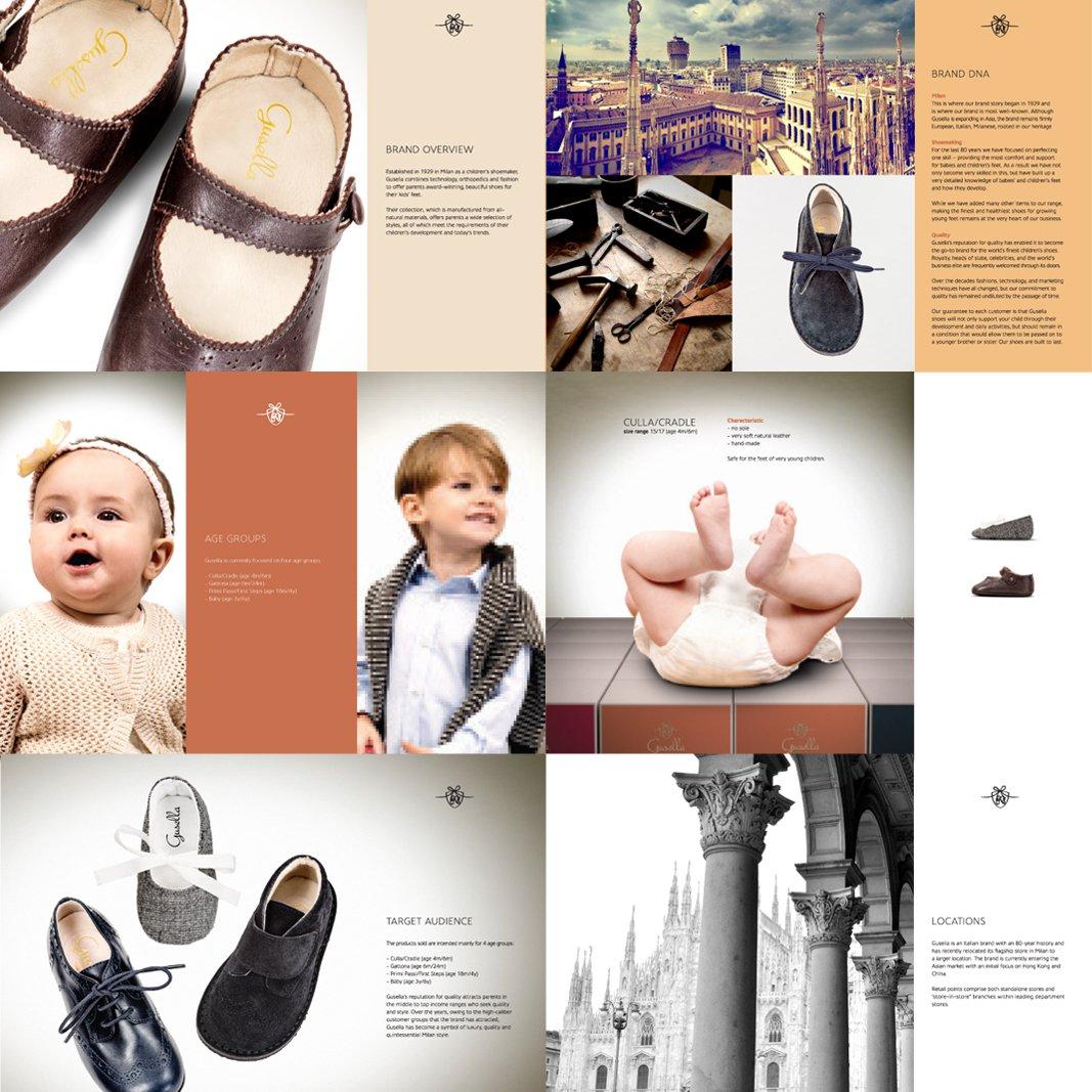 Gusella collage11